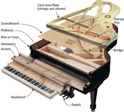 grand-piano-parts.jpg